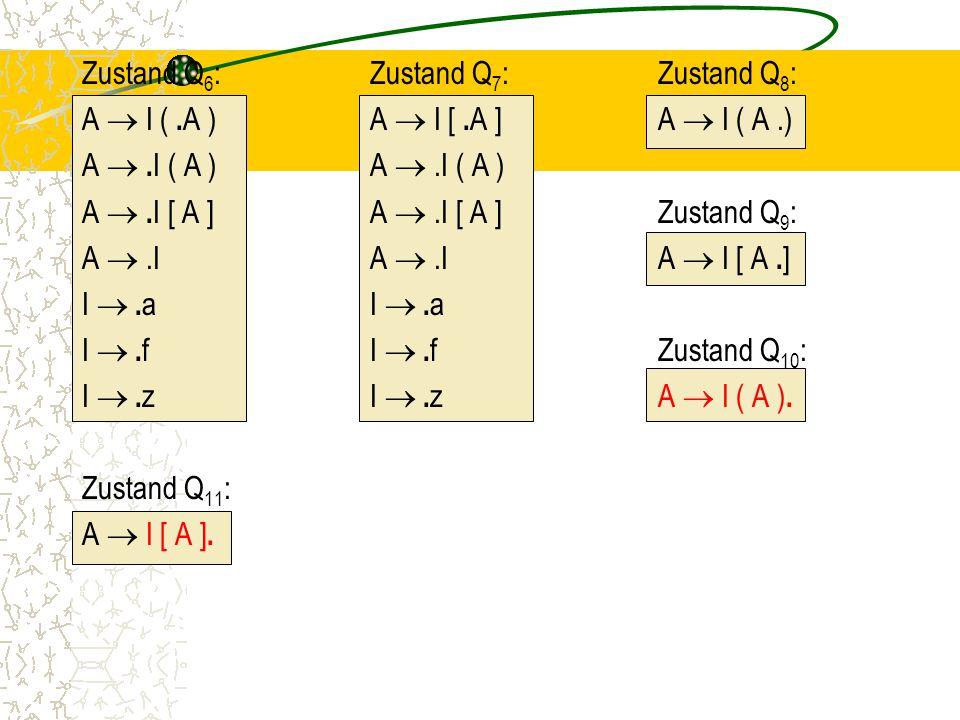 Zustand Q6: Zustand Q7: Zustand Q8: A  I ( .A ) A  I [ .A ] A  I ( A .) A  .I ( A ) A  .I ( A ) A  .I [ A ] A  .I [ A ] Zustand Q9: A  .I A  .I A  I [ A .] I  .a I  .a I  .f I  .f Zustand Q10: I  .z I  .z A  I ( A ).